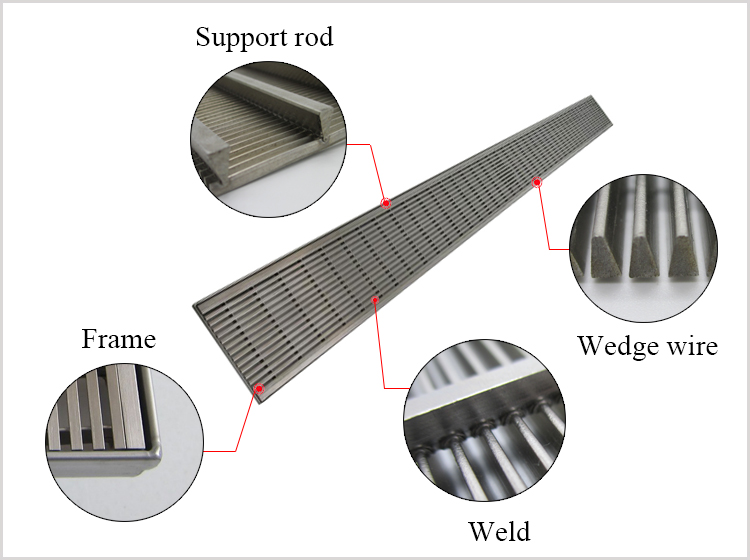 wedge wire drain panel